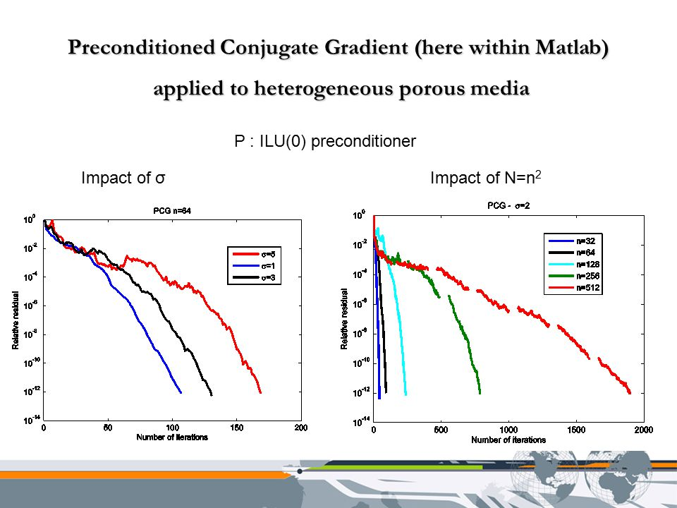 Preconditioned Conjugate Gradient (here within Matlab) applied to heterogeneous porous media applied to heterogeneous porous media Impact of σImpact of N=n 2 P : ILU(0) preconditioner