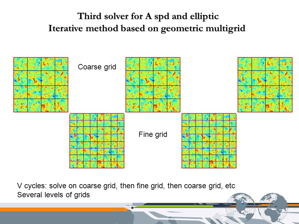Third solver for A spd and elliptic Third solver for A spd and elliptic Iterative method based on geometric multigrid Coarse grid Fine grid V cycles: solve on coarse grid, then fine grid, then coarse grid, etc Several levels of grids