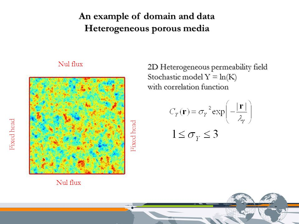 2D Heterogeneous permeability field Stochastic model Y = ln(K) with correlation function An example of domain and data Heterogeneous porous media Fixed head Nul flux