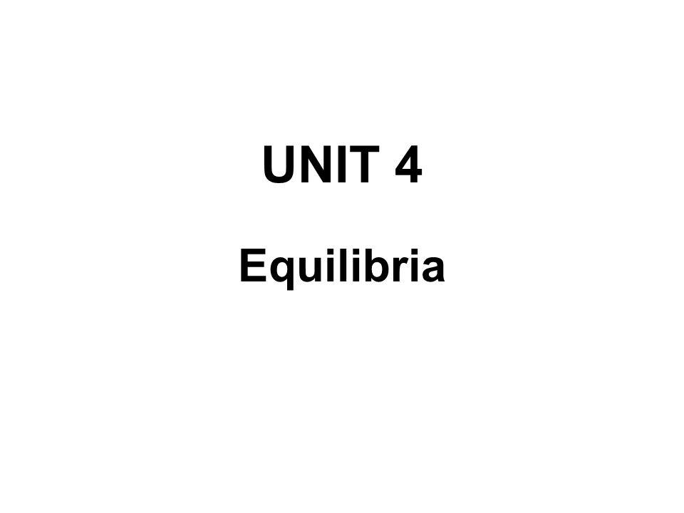 UNIT 4 Equilibria