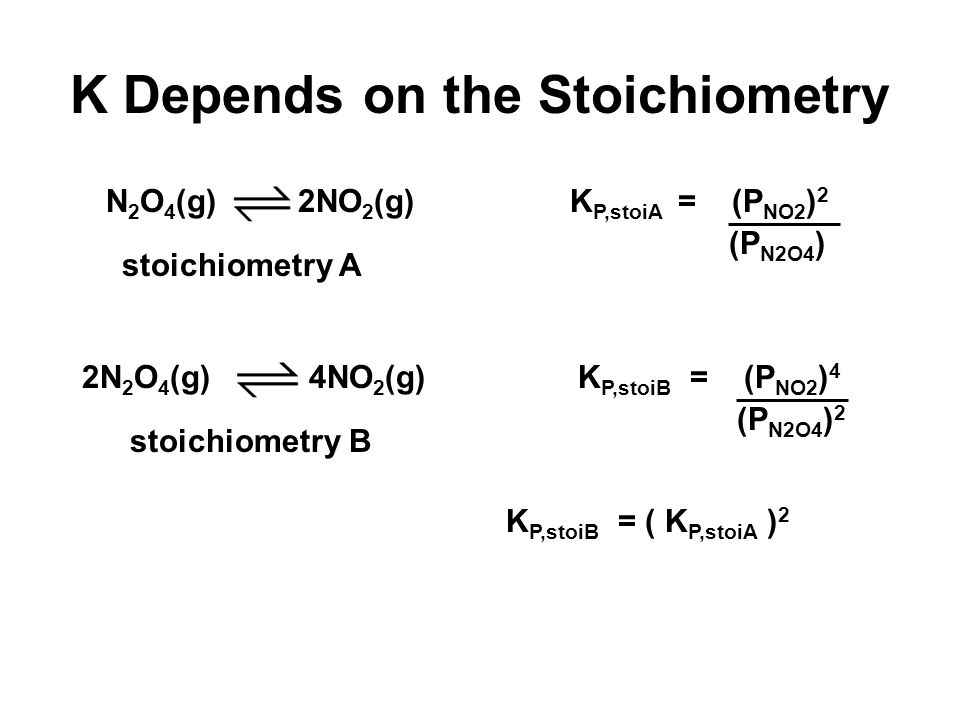 K Depends on the Stoichiometry N 2 O 4 (g) 2NO 2 (g)K P,stoiA = (P NO2 ) 2 (P N2O4 ) 2N 2 O 4 (g) 4NO 2 (g)K P,stoiB = (P NO2 ) 4 (P N2O4 ) 2 stoichiometry A stoichiometry B K P,stoiB = ( K P,stoiA ) 2