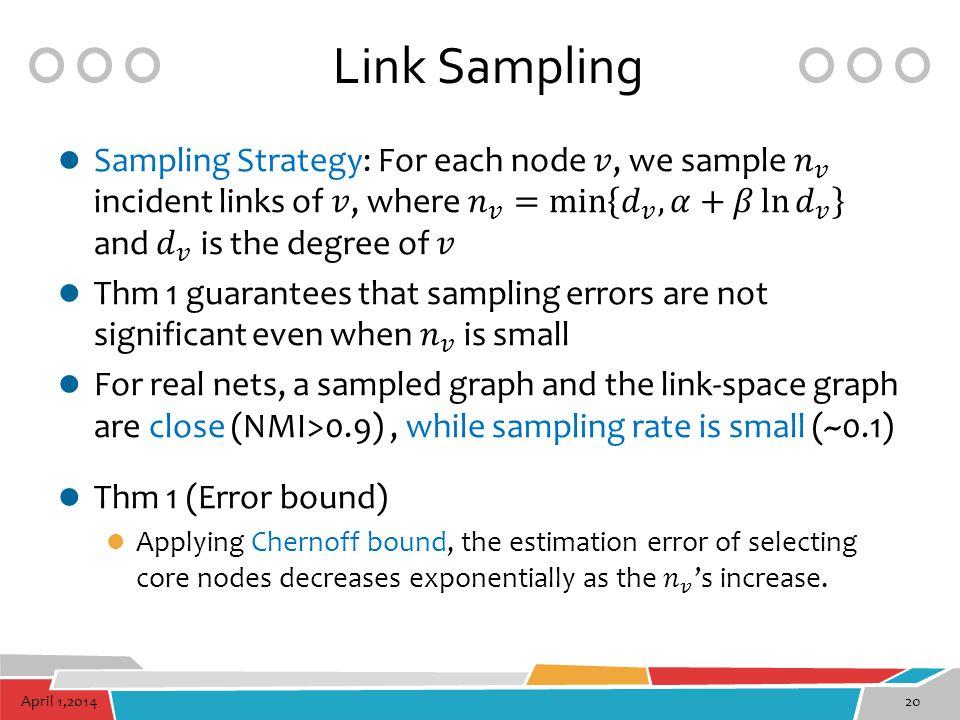 April 1,201420 Link Sampling