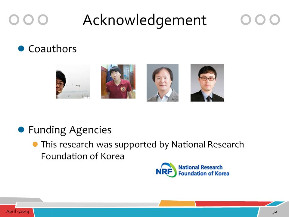 April 1,201432 Acknowledgement Coauthors Funding Agencies This research was supported by National Research Foundation of Korea