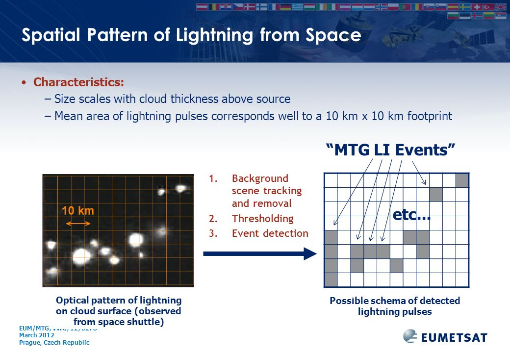 EUM/ Issue Spatial Pattern of Lightning from Space Characteristics: – Size scales with cloud thickness above source – Mean area of lightning pulses co