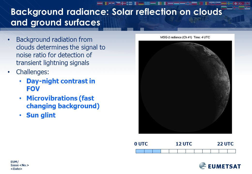 EUM/ Issue 0 UTC 12 UTC 22 UTC Background radiance: Solar reflection on clouds and ground surfaces Background radiation from clouds determines the sig