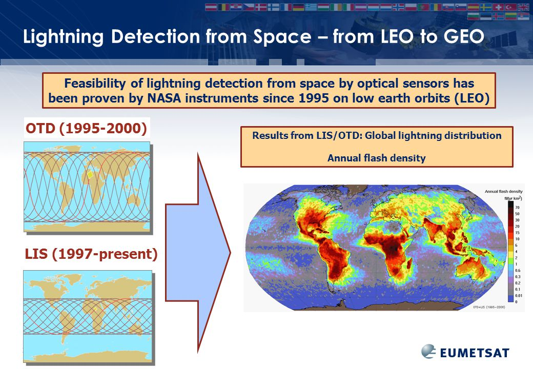 EUM/ Issue Lightning Detection from Space – from LEO to GEO OTD (1995-2000) LIS (1997-present) Feasibility of lightning detection from space by optica