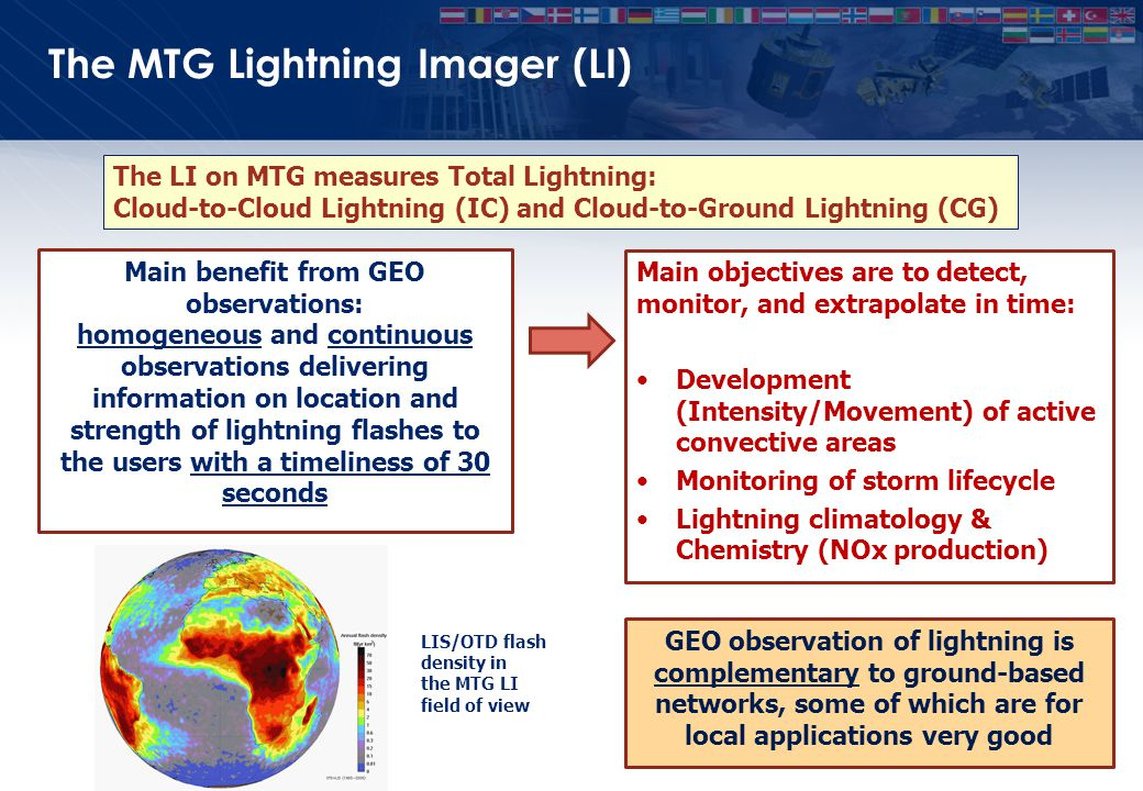 EUM/ Issue The LI on MTG measures Total Lightning: Cloud-to-Cloud Lightning (IC) and Cloud-to-Ground Lightning (CG) The MTG Lightning Imager (LI) Main