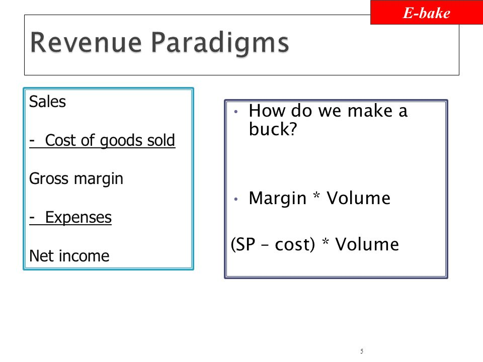 5 Sales - Cost of goods sold Gross margin - Expenses Net income How do we make a buck? Margin * Volume (SP – cost) * Volume E-bake