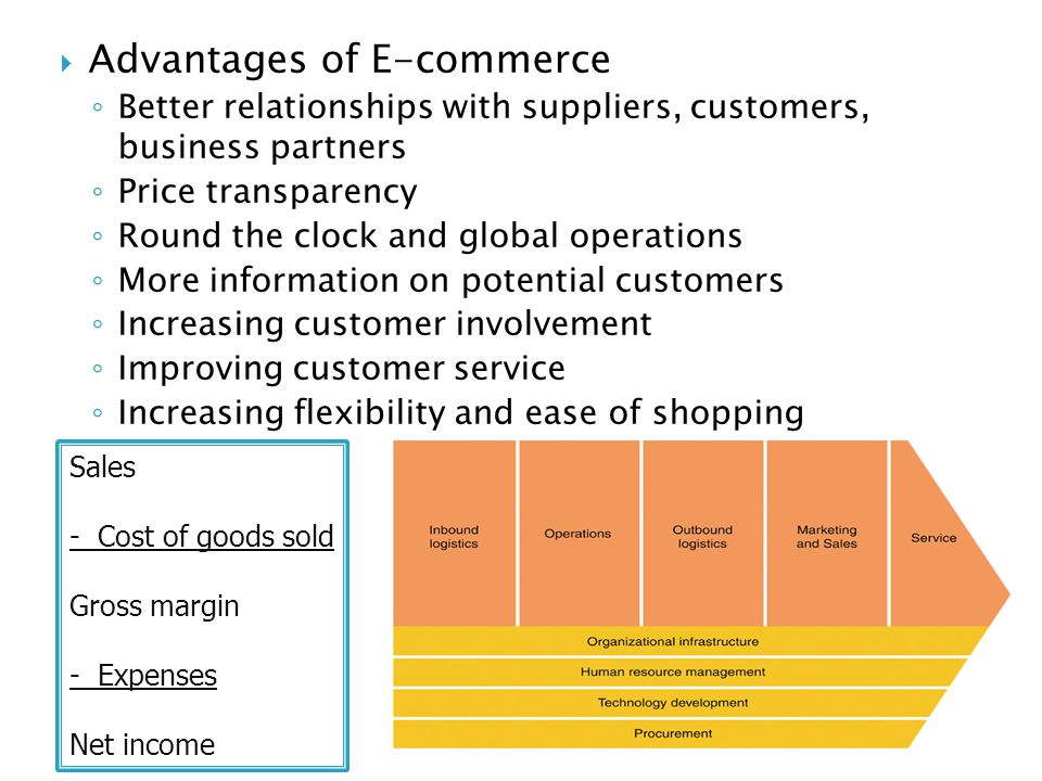  Advantages of E-commerce ◦ Better relationships with suppliers, customers, business partners ◦ Price transparency ◦ Round the clock and global opera