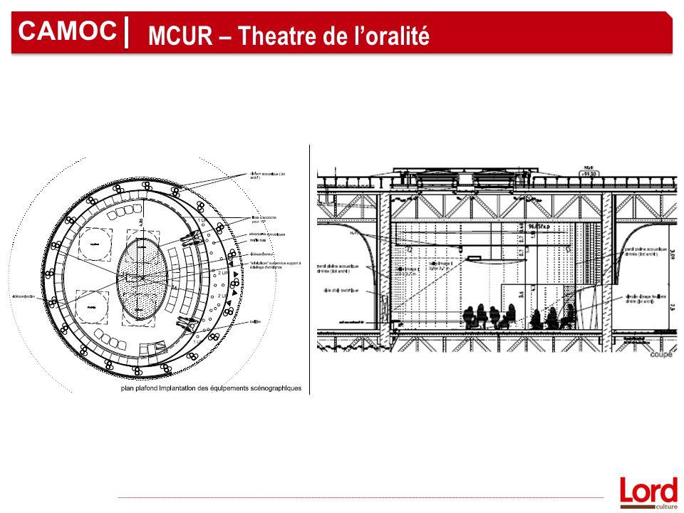 CAMOC MCUR – Theatre de l'oralité