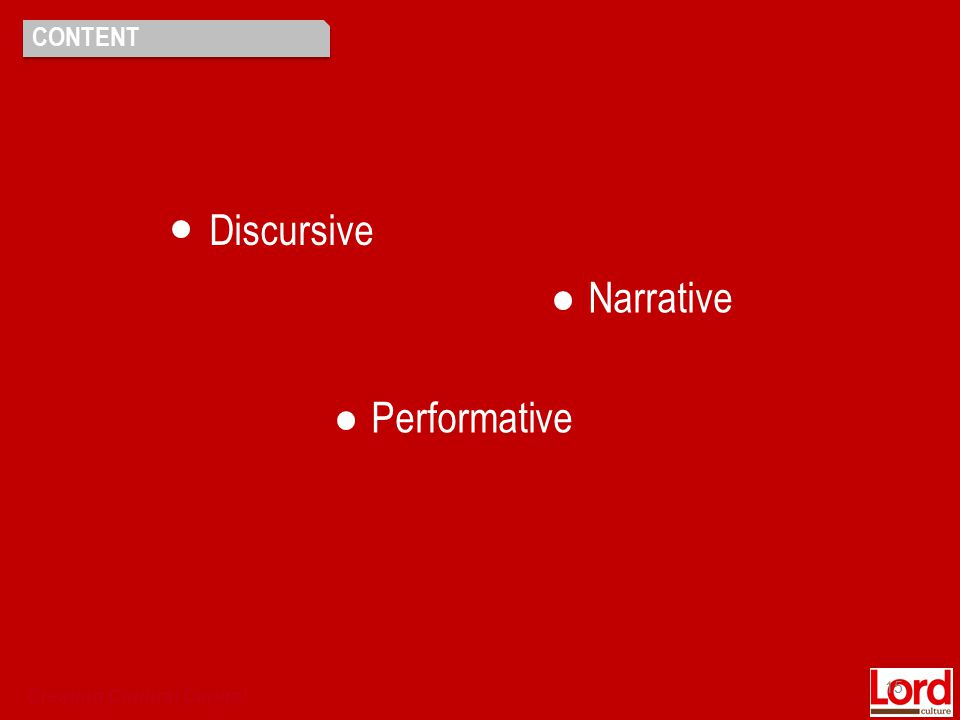 Creating Cultural Capital Discursive 15 Narrative Performative CONTENT
