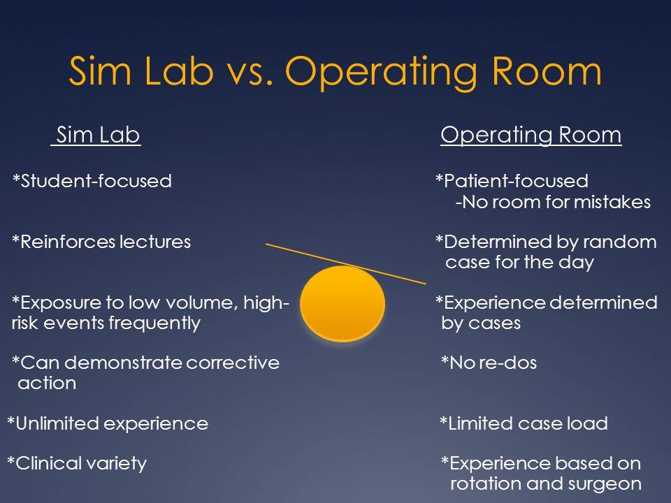 Sim Lab vs.