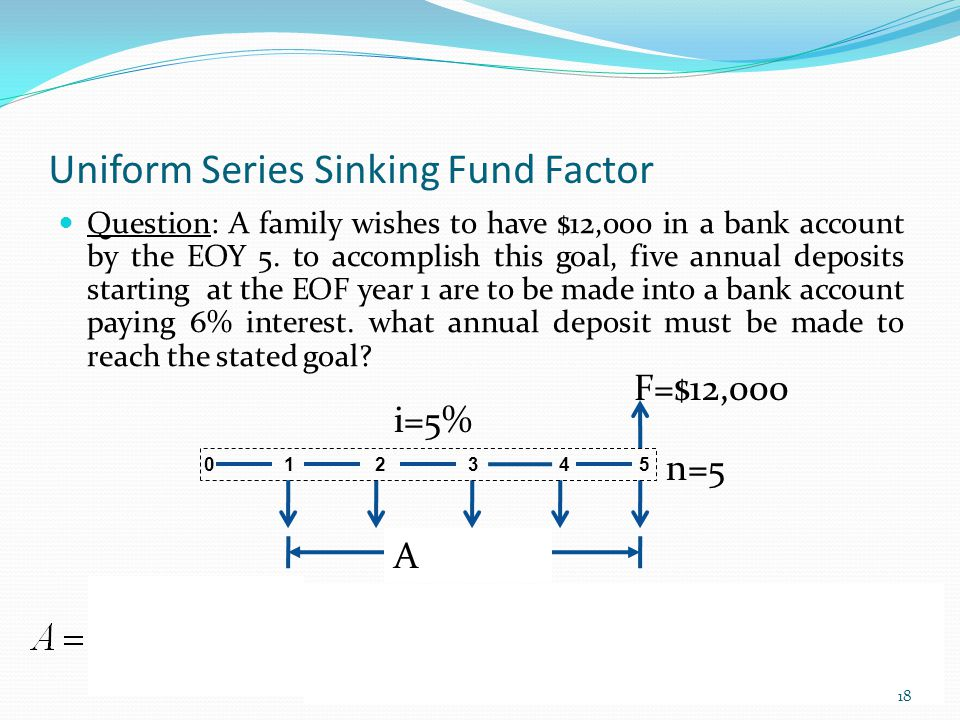 Uniform Series Sinking Fund Factor Question: A family wishes to have $12,000 in a bank account by the EOY 5.