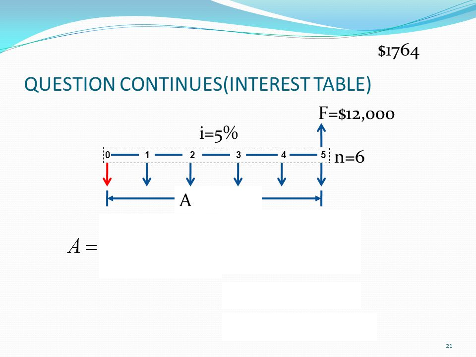 QUESTION CONTINUES(INTEREST TABLE) 0 1 2 3 4 5 F=$12,000 i=5% A = $1764 n=6 21 $1764