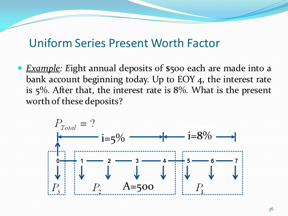 Uniform Series Present Worth Factor Example: Eight annual deposits of $500 each are made into a bank account beginning today.