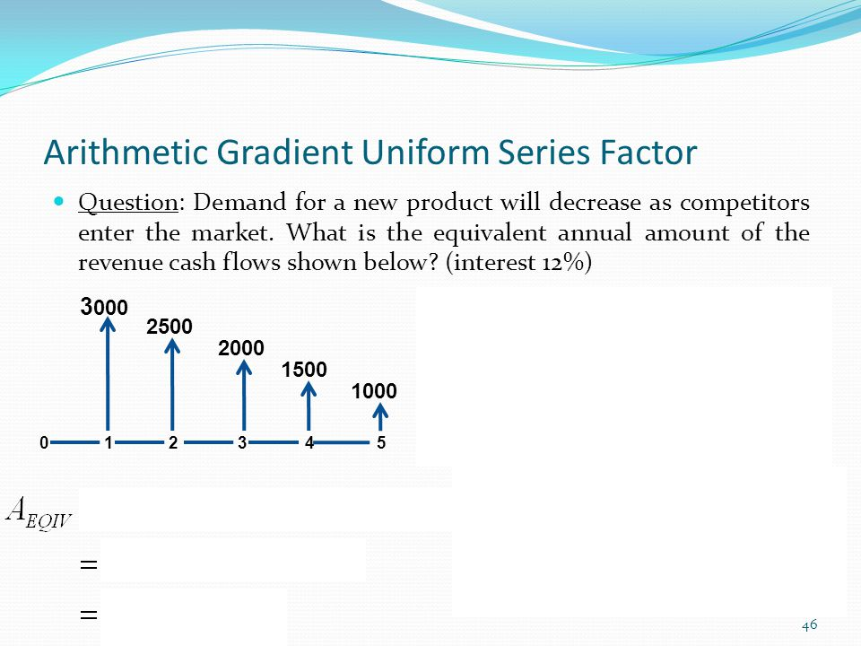 Arithmetic Gradient Uniform Series Factor Question: Demand for a new product will decrease as competitors enter the market.