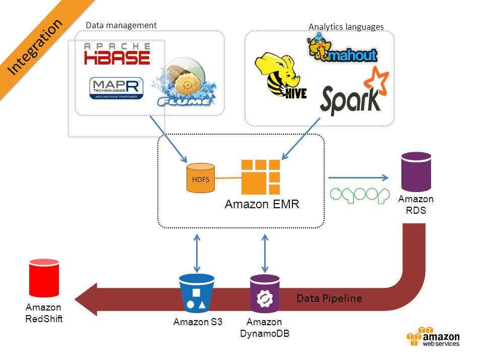 HDFS Integration Analytics languages Data management Amazon RedShift Amazon EMR Amazon RDS Amazon S3 Amazon DynamoDB Data Pipeline