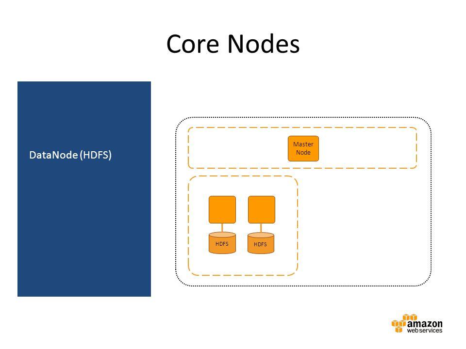 Core Nodes Master Node Master instance group Amazon EMR cluster Core instance group HDFS DataNode (HDFS)