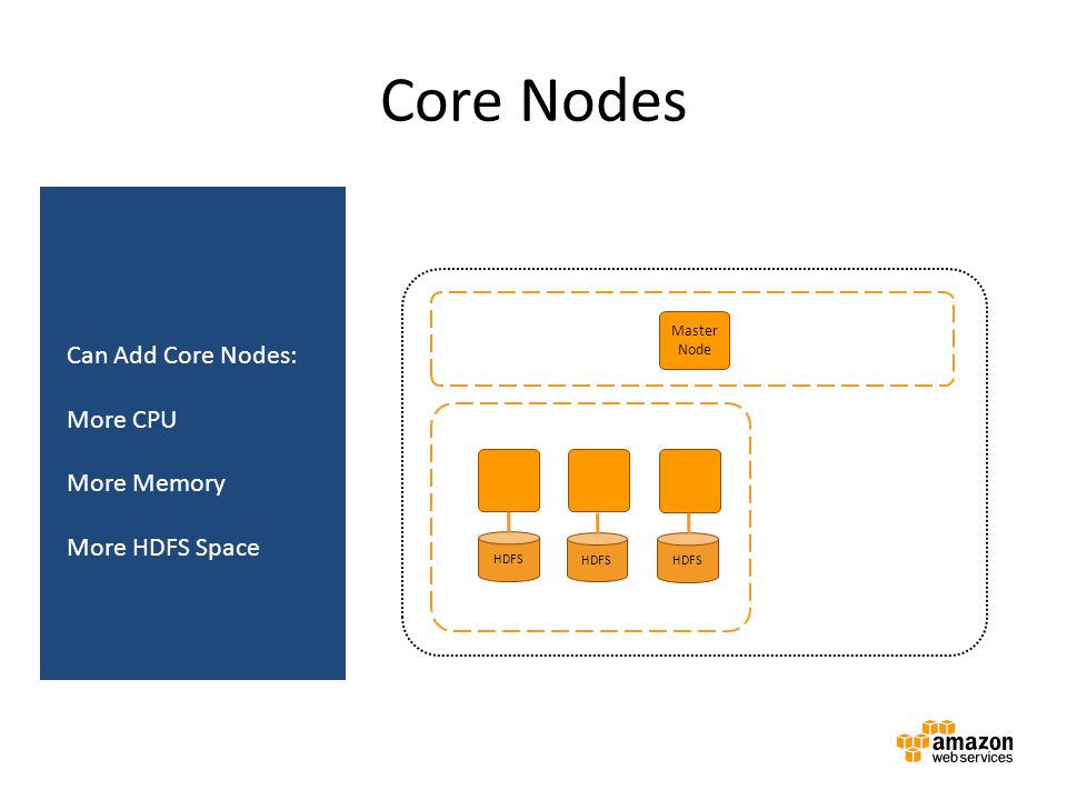 Core Nodes Master Node Master instance group Amazon EMR cluster Core instance group HDFS Can Add Core Nodes: More CPU More Memory More HDFS Space HDFS