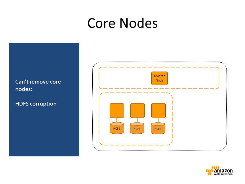 Core Nodes Master Node Master instance group Amazon EMR cluster Core instance group HDFS Can't remove core nodes: HDFS corruption HDFS