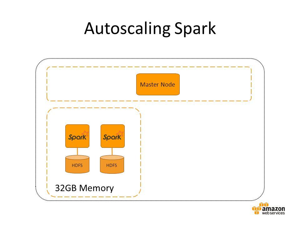 Autoscaling Spark Master Node Amazon EMR cluster HDFS 32GB Memory