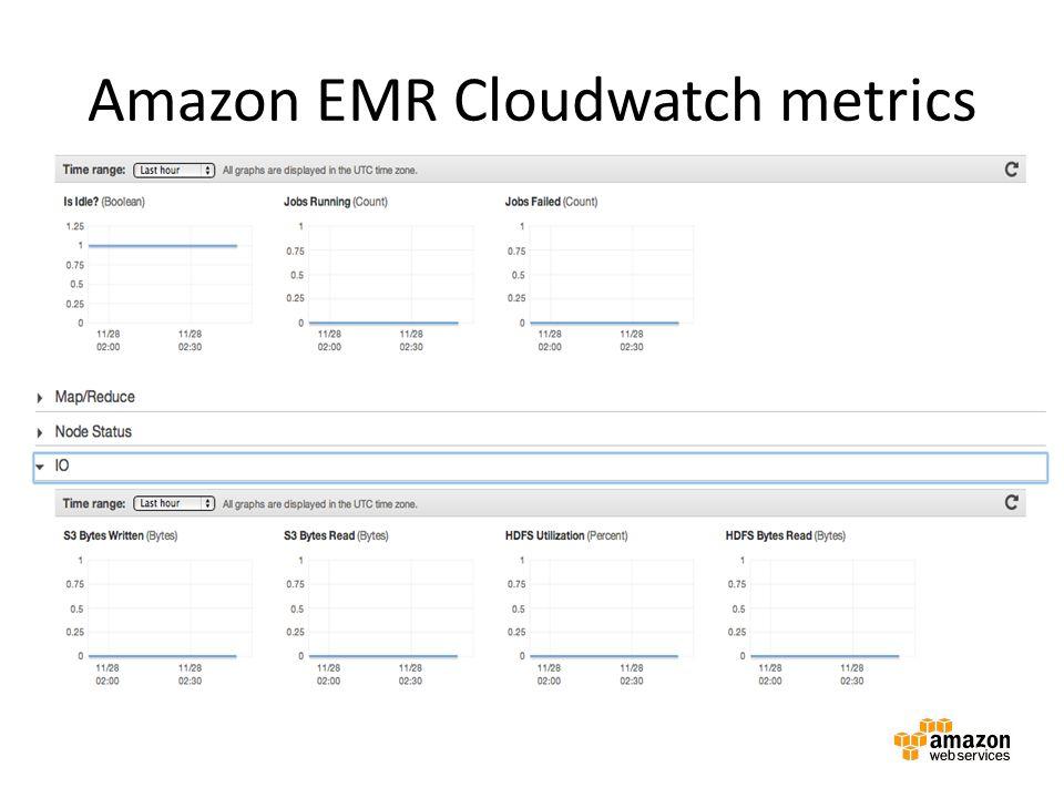 Amazon EMR Cloudwatch metrics