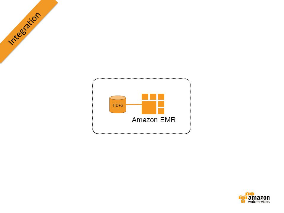 HDFS Amazon EMR Integration