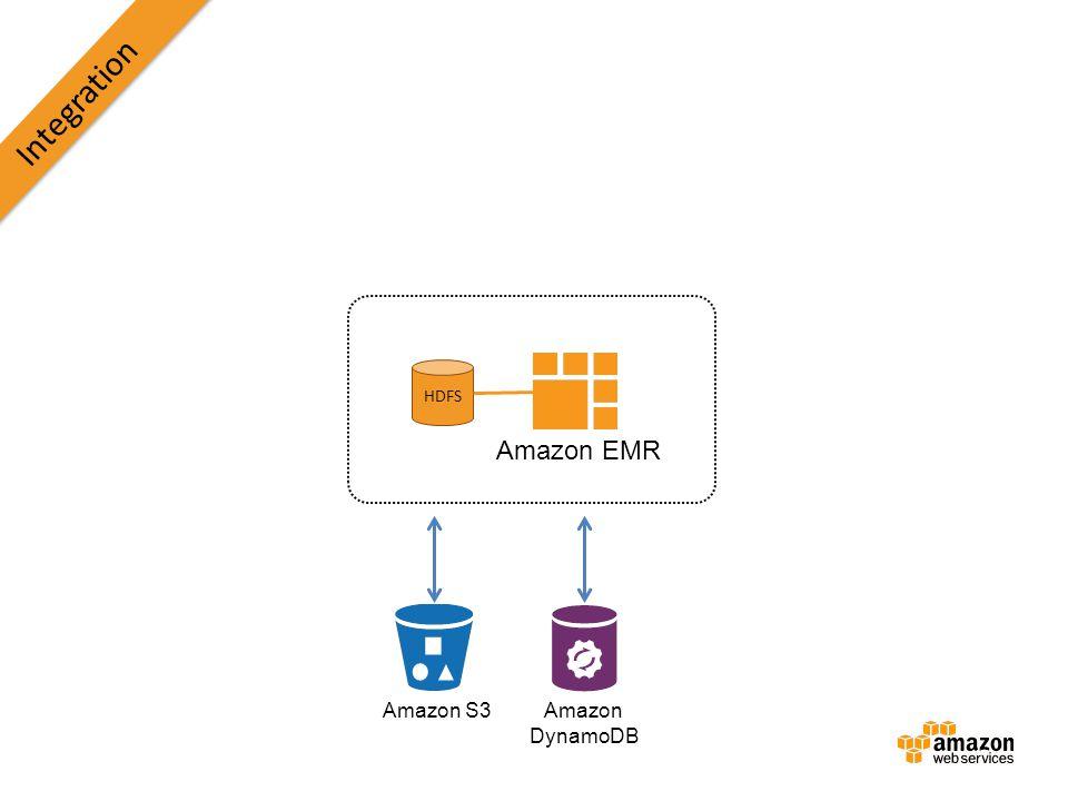 HDFS Integration Amazon EMR Amazon S3 Amazon DynamoDB