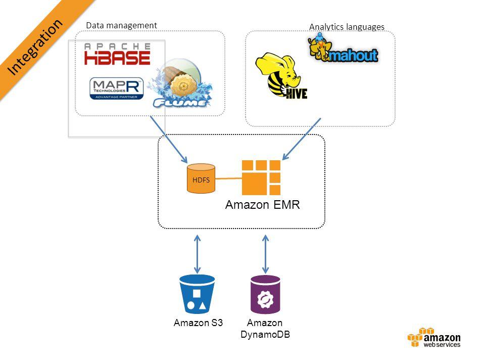 HDFS Integration Analytics languages Data management Amazon EMR Amazon S3 Amazon DynamoDB