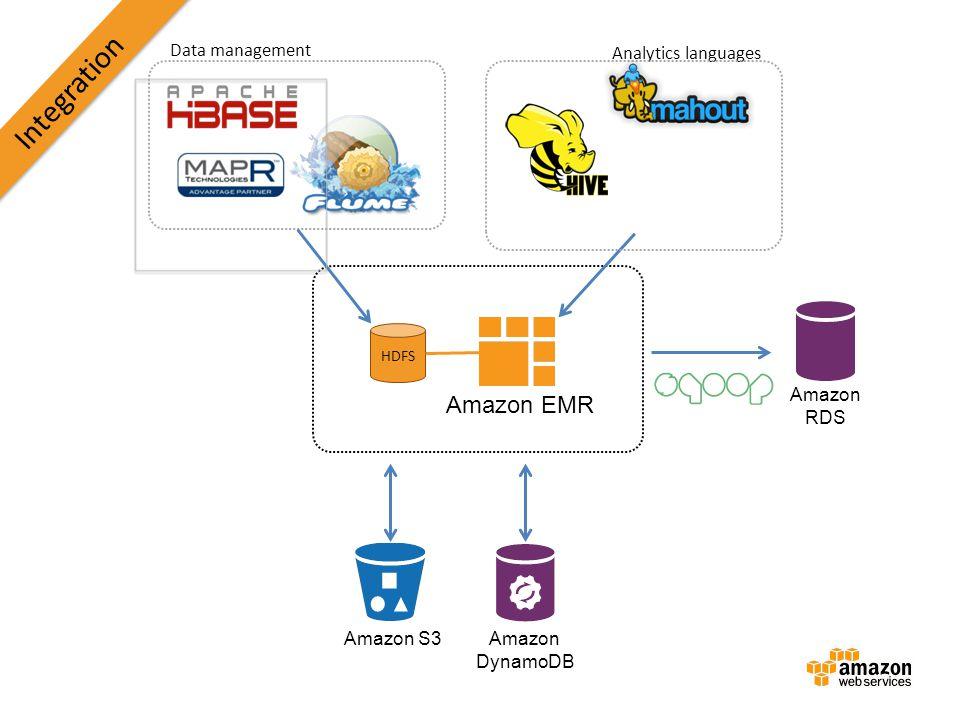 HDFS Integration Analytics languages Data management Amazon EMR Amazon RDS Amazon S3 Amazon DynamoDB