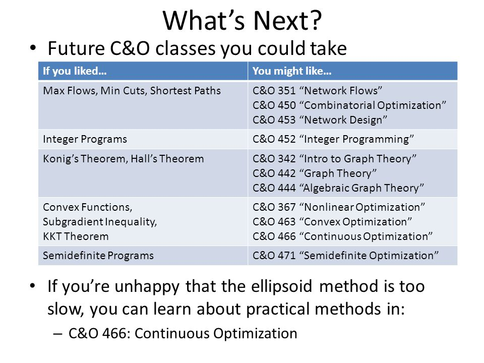 What's Next? Future C&O classes you could take If you're unhappy that the ellipsoid method is too slow, you can learn about practical methods in: – C&