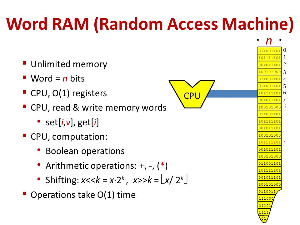 Word RAM (Random Access Machine)  Unlimited memory  Word = n bits  CPU, O(1) registers  CPU, read & write memory words set[i,v], get[i]  CPU, computation: Boolean operations Arithmetic operations: +, -, (*) Shifting: x >k =  x/ 2 k   Operations take O(1) time 011001101 101111101 001011101 100101000 101111101 001011101 100101000 101111101 001011101 100101000 101111101 001011101 100101000 101111101 001011101 100101000 011001101 0110011 111000 01101 1111 01 n 0 1 2 3 4 5 6 7 … CPU i