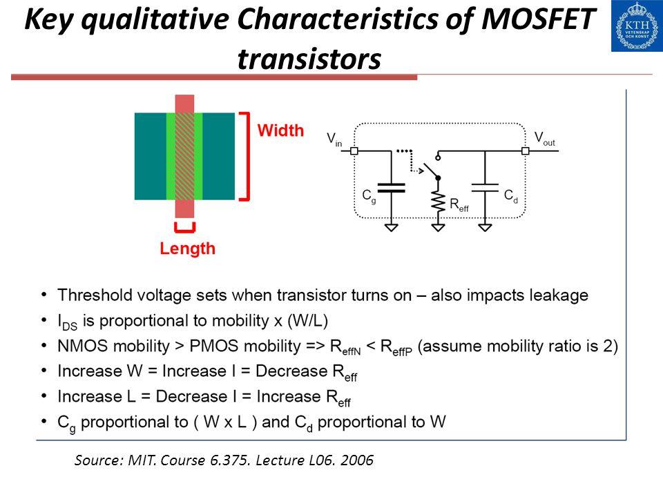 Key qualitative Characteristics of MOSFET transistors Source: MIT. Course 6.375. Lecture L06. 2006