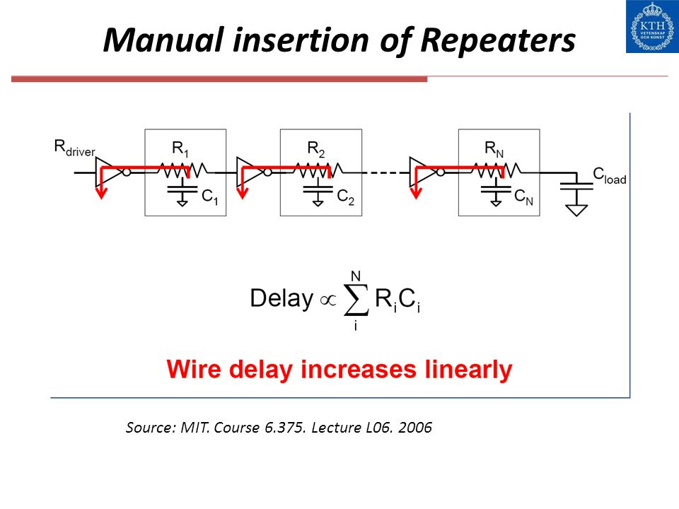 Manual insertion of Repeaters Source: MIT. Course 6.375. Lecture L06. 2006