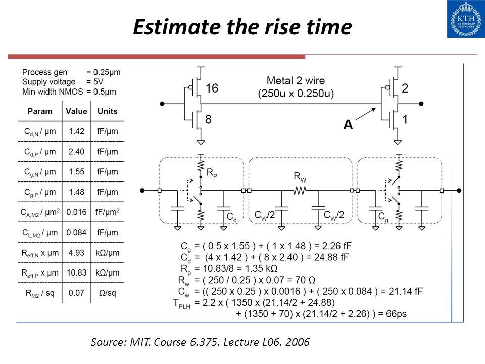 Estimate the rise time Source: MIT. Course 6.375. Lecture L06. 2006