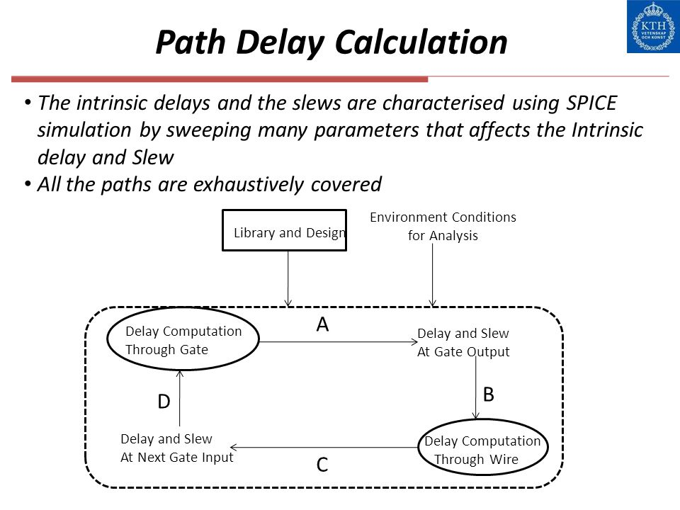 Path Delay Calculation Library and Design Delay Computation Through Gate Delay Computation Through Wire Delay and Slew At Gate Output Delay and Slew A
