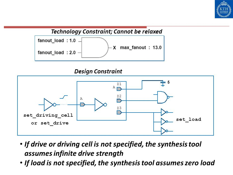 If drive or driving cell is not specified, the synthesis tool assumes infinite drive strength If load is not specified, the synthesis tool assumes zer