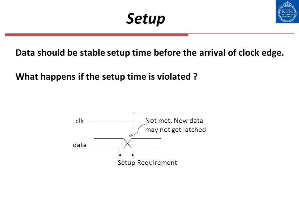 Setup clk Setup Requirement Not met. New data may not get latched data Data should be stable setup time before the arrival of clock edge. What happens