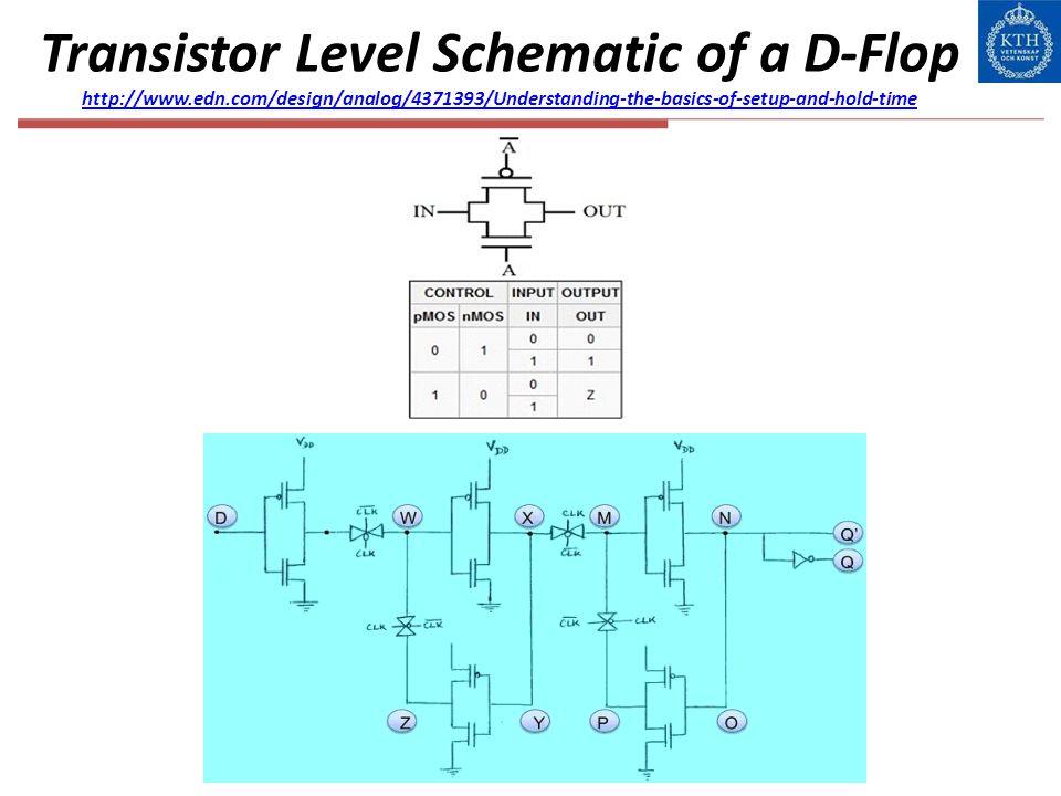 Transistor Level Schematic of a D-Flop http://www.edn.com/design/analog/4371393/Understanding-the-basics-of-setup-and-hold-time http://www.edn.com/des
