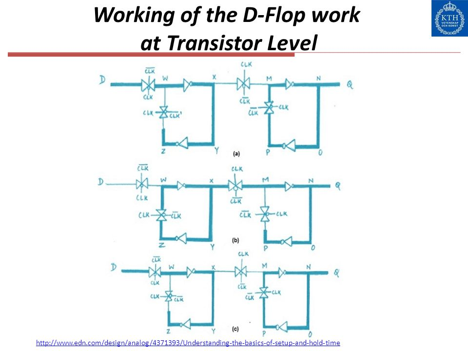 Working of the D-Flop work at Transistor Level http://www.edn.com/design/analog/4371393/Understanding-the-basics-of-setup-and-hold-time