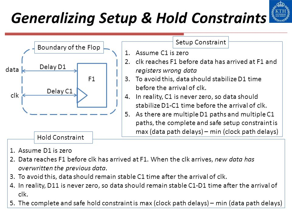 Generalizing Setup & Hold Constraints data clk F1 Delay D1 Delay C1 Boundary of the Flop 1.Assume C1 is zero 2.clk reaches F1 before data has arrived