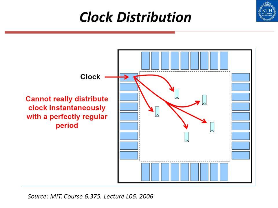 Clock Distribution Source: MIT. Course 6.375. Lecture L06. 2006