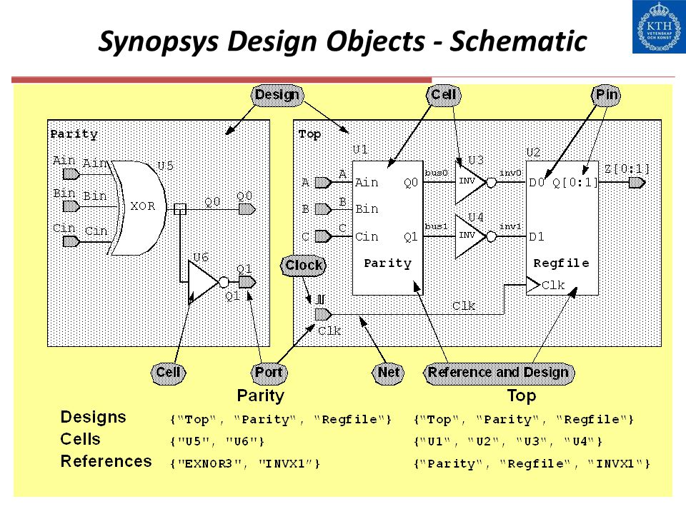 If drive or driving cell is not specified, the synthesis tool assumes infinite drive strength If load is not specified, the synthesis tool assumes zero load Technology Constraint; Cannot be relaxed Design Constraint