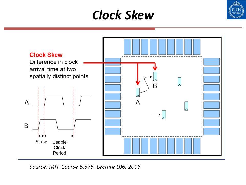 Clock Skew Source: MIT. Course 6.375. Lecture L06. 2006