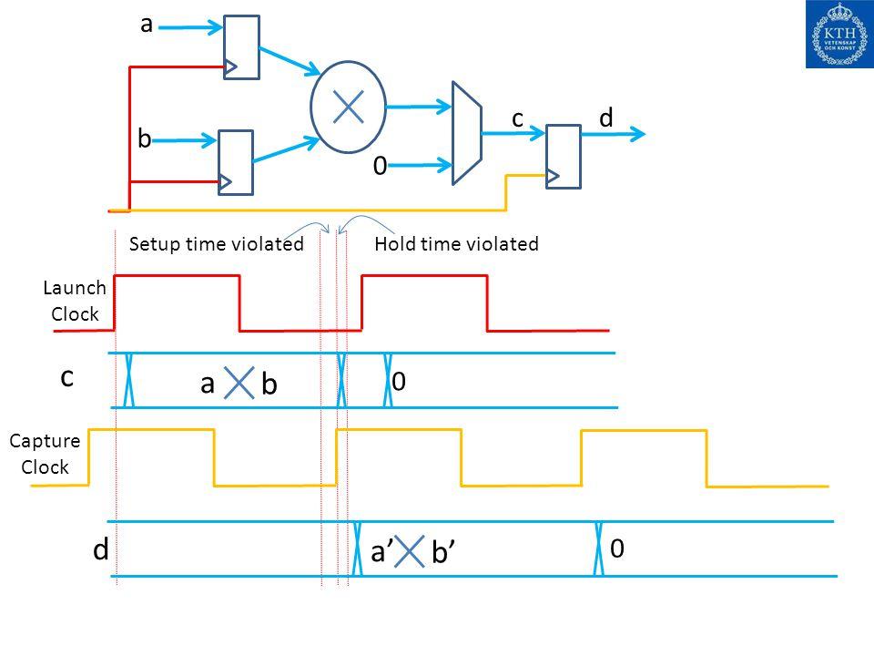Launch Clock Setup time violatedHold time violated a 0 b cd Capture Clock a' b' d 0 a b c 0
