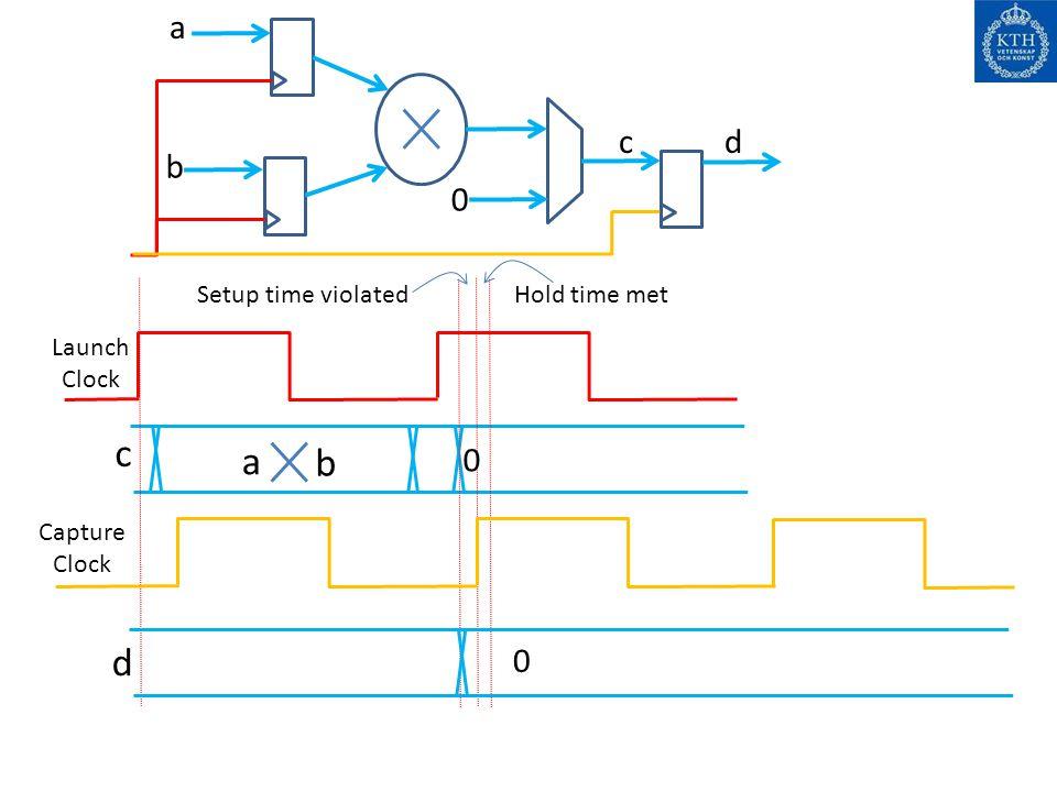 Launch Clock 0 a b Setup time violatedHold time met c 0 a b cd Capture Clock d 0