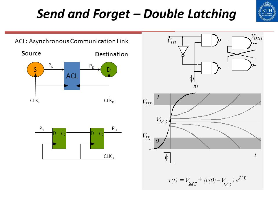 Send and Forget – Double Latching ACL SD CLK s CLK D PDPD PSPS D Q D Q PsPs PDPD Source Destination ACL: Asynchronous Communication Link
