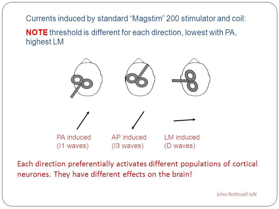"PA induced (I1 waves) AP induced (I3 waves) LM induced (D waves) Currents induced by standard ""Magstim"" 200 stimulator and coil: NOTE threshold is dif"