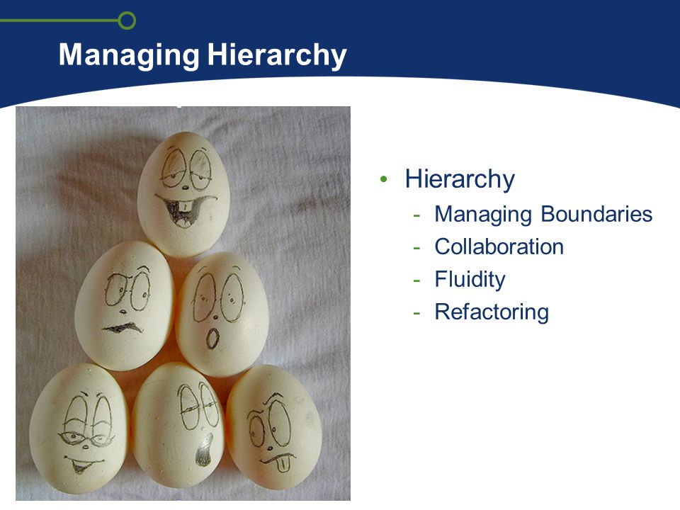 Managing Hierarchy Hierarchy -Managing Boundaries -Collaboration -Fluidity -Refactoring