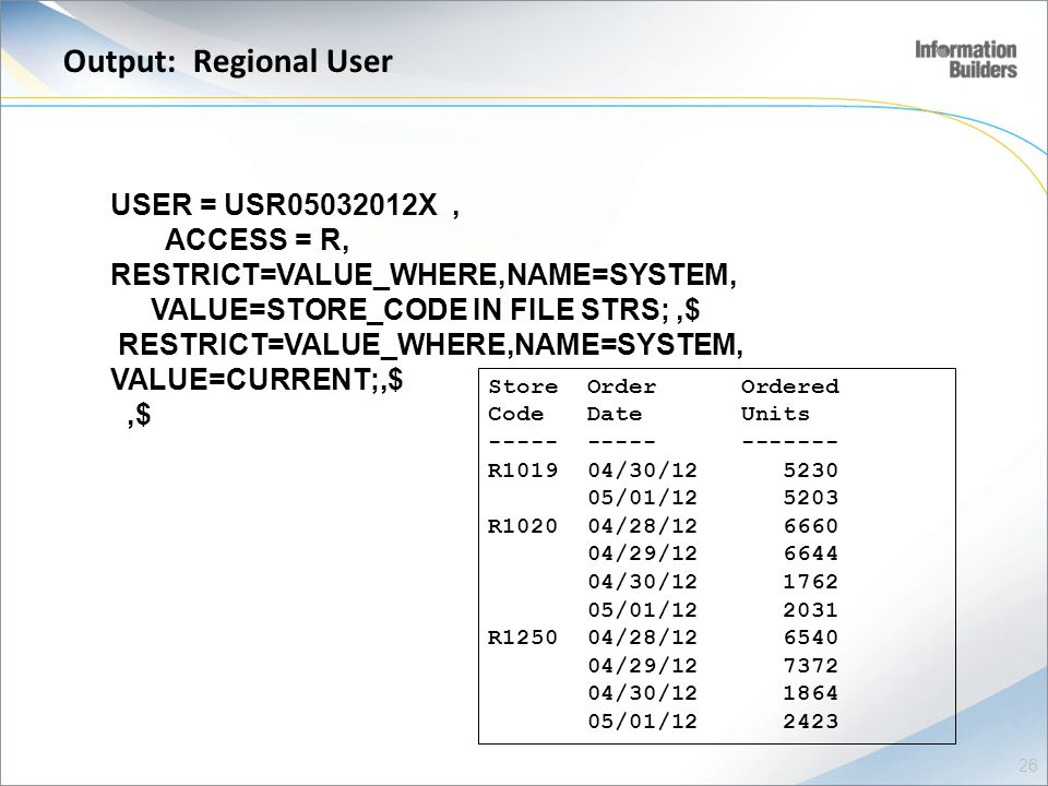 Output: Regional User Store Order Ordered Code Date Units ----- ----- ------- R1019 04/30/12 5230 05/01/12 5203 R1020 04/28/12 6660 04/29/12 6644 04/30/12 1762 05/01/12 2031 R1250 04/28/12 6540 04/29/12 7372 04/30/12 1864 05/01/12 2423 USER = USR05032012X, ACCESS = R, RESTRICT=VALUE_WHERE,NAME=SYSTEM, VALUE=STORE_CODE IN FILE STRS;,$ RESTRICT=VALUE_WHERE,NAME=SYSTEM, VALUE=CURRENT;,$,$ 26